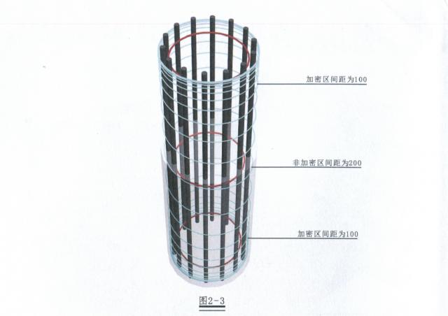 11G101钢筋平法系列图集