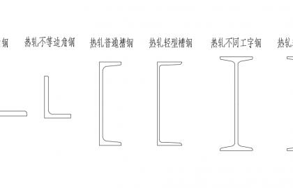鋼 規格 h